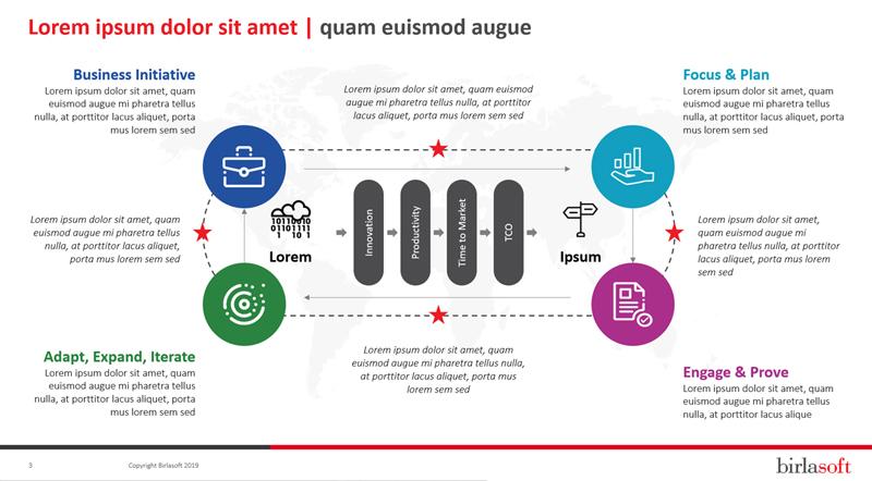 sales presentation design